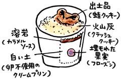 発掘系デザート ポンペイ 550円